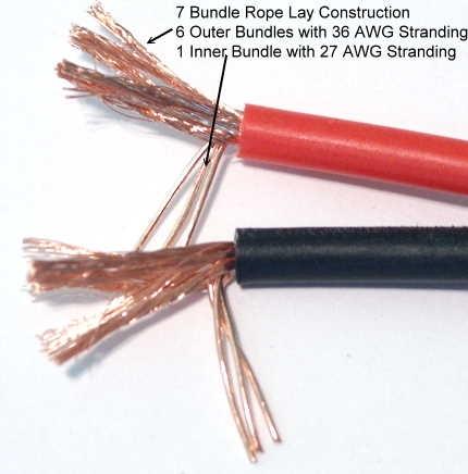 Bravo 14 AWG OFHC Speaker Cables